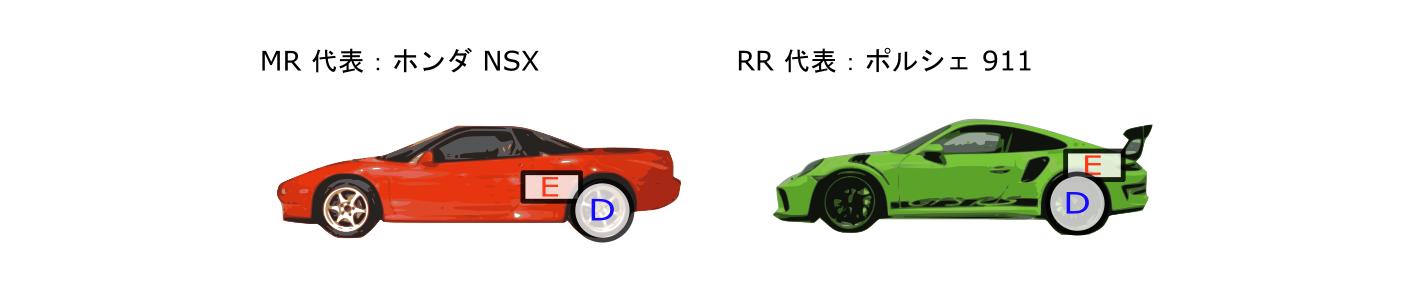 RR MR 旋回性能 雪道