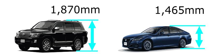 ランクル クラウン 車高 比較